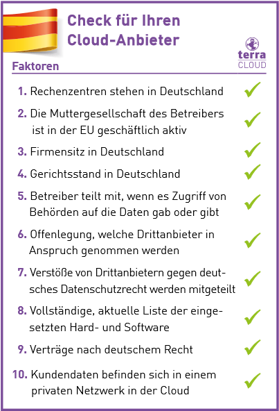 cloud_checkliste